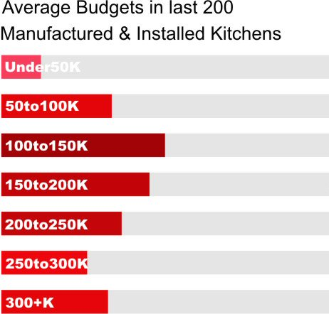 kitchen_budgets.jpg